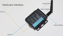 USR W630 Industrial Serial to WIFI and Ethernet Converter Supports 2 Ethernet Ports, Modbus RTU