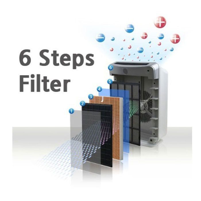 winix air purifier fresh air washer cleaner hepa filter plasmawave wacu150 6 steps filter