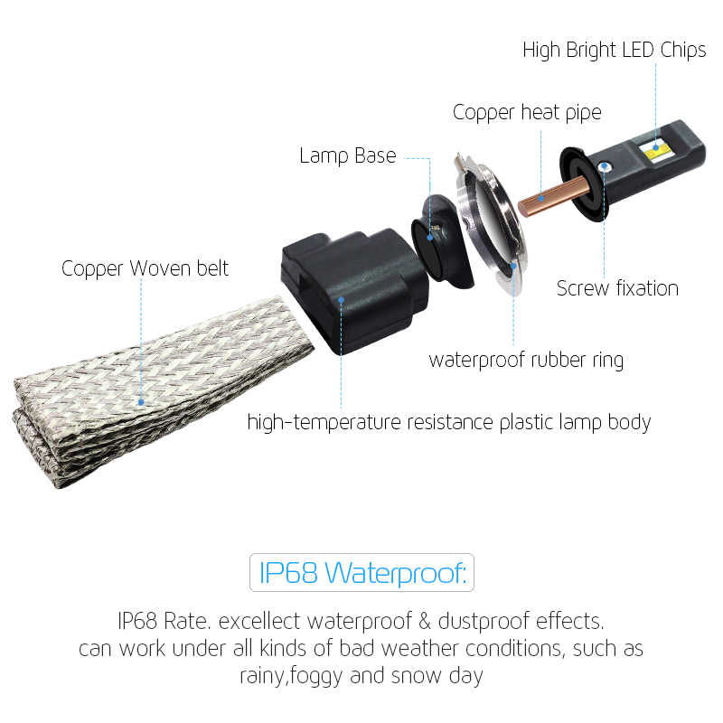 Cawanerl 2 X 60W LED Bulb 6400LM 6500K White Car Headlight Fog Light H1 H3 H4 H7 H8 H9 H11 9005 HB3 9006 HB4 880 881 9007 H13