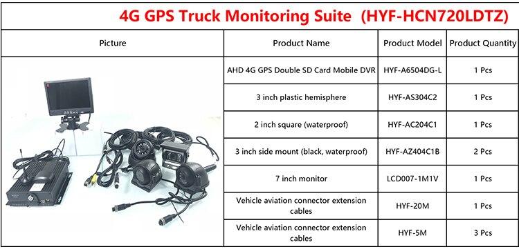 kit de monitoramento de Carga do carro ônibus trem