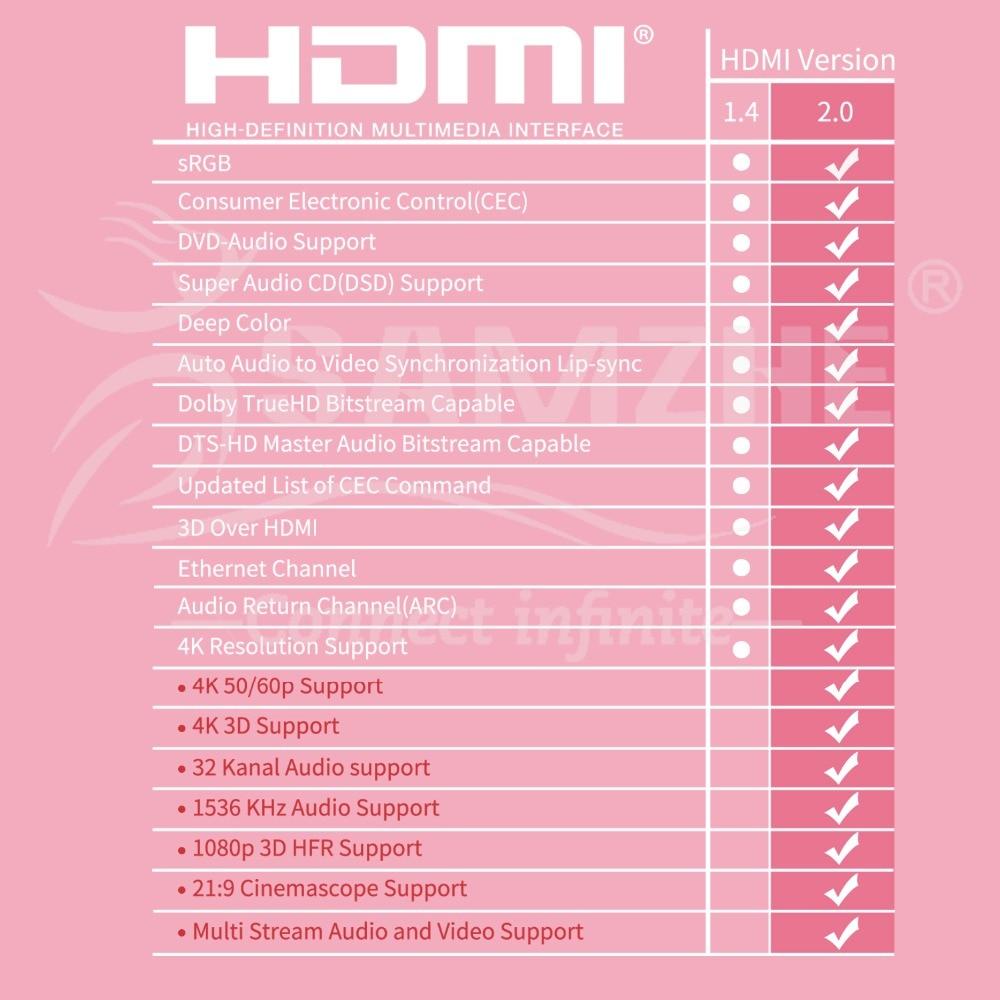 кабель hdmi доставка из Китая