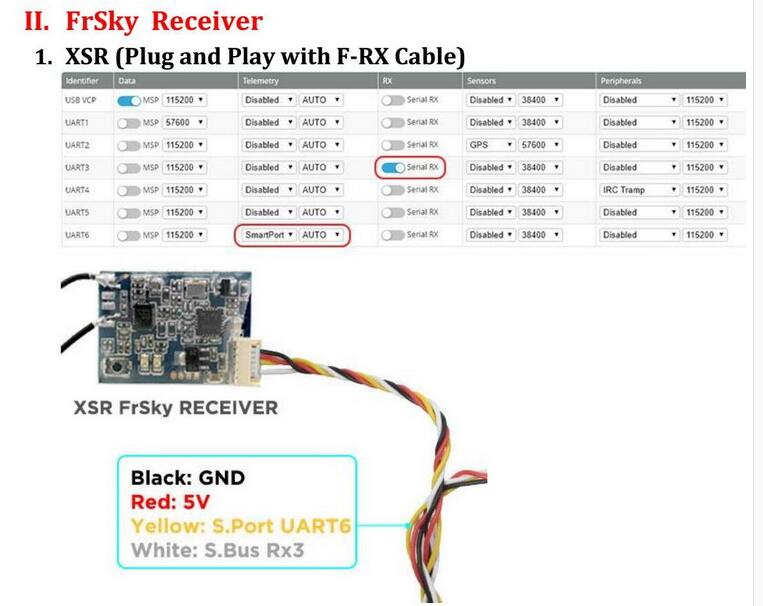 Navigation FPV F4 fixed Wing flight controller board Built in OSD BEC w/  Gyro for fixed wing models