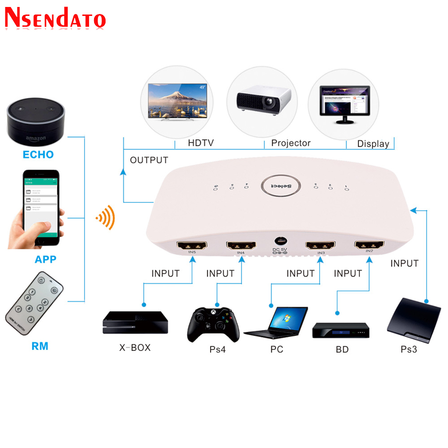 5 Port 4Kx2k 60Hz HDR Voice HDMI Switch Converter 5 In 1 Out HDMI Adapter Switcher For HDCP2.2 PS4 Amazon Smart Echo Speaker