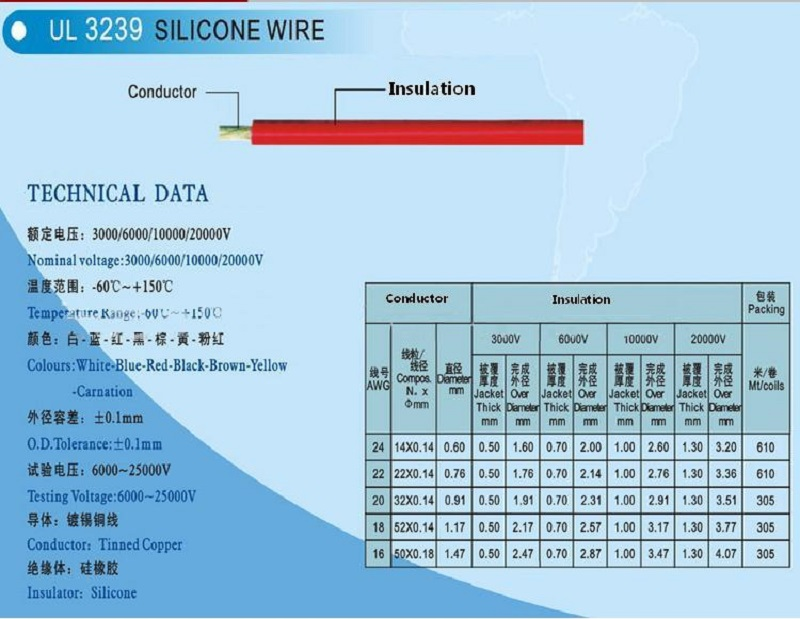 High voltage wire UL 3239 22AWG 3KV UL resistance high temperature ...