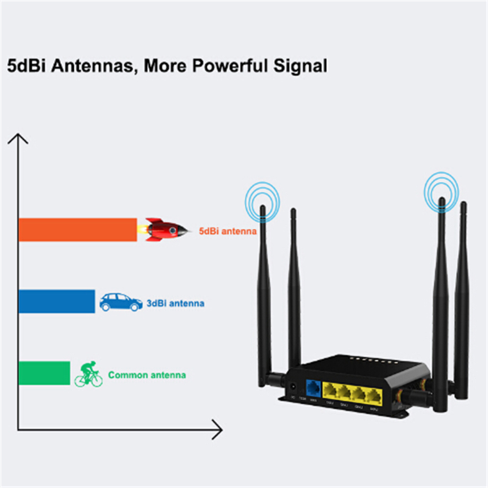 WE826 T wifi router for usb modem and 3g 4g router with sim card slot 1200mbps dual band router modems for the Internet wifi|Wireless Routers| |  - title=