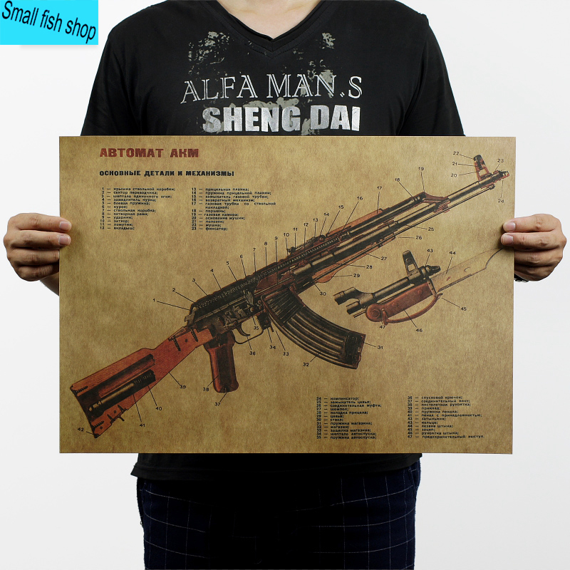 AK47 Automatic assault rifle Improved structure diagram Home Furnishing decoration Kraft Poster Drawing core Wall stickers