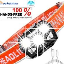6000 lumens LED Headlamp…