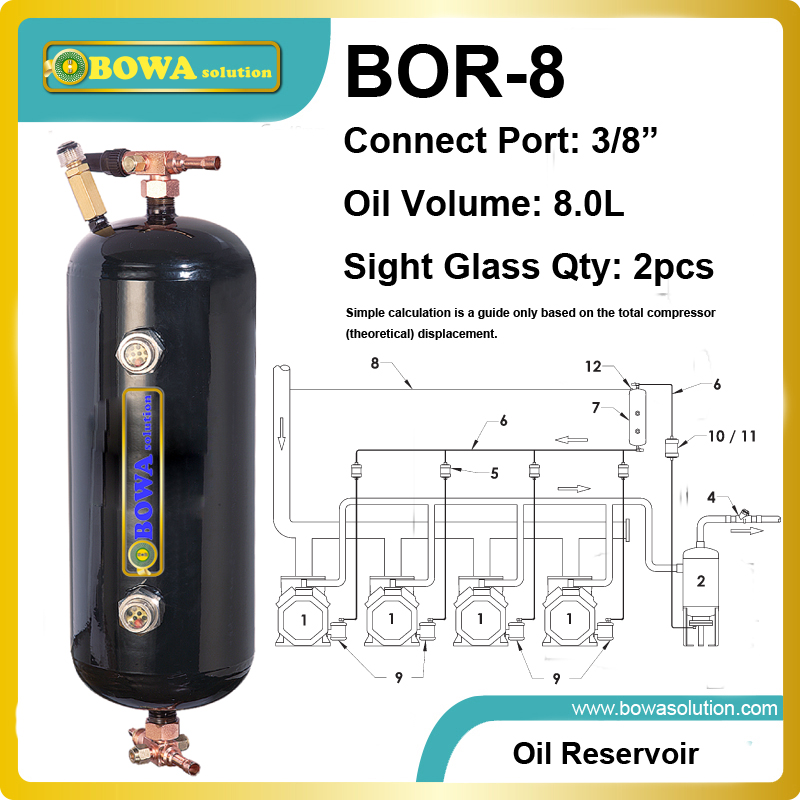 BOR-8 Oil Reservoir are suitable for HCFC and HFC refrigerants, along with their associated oils. all three way valves are suitable for hcfc and hfc refrigerants along with their associated oils in refrigeration equipments