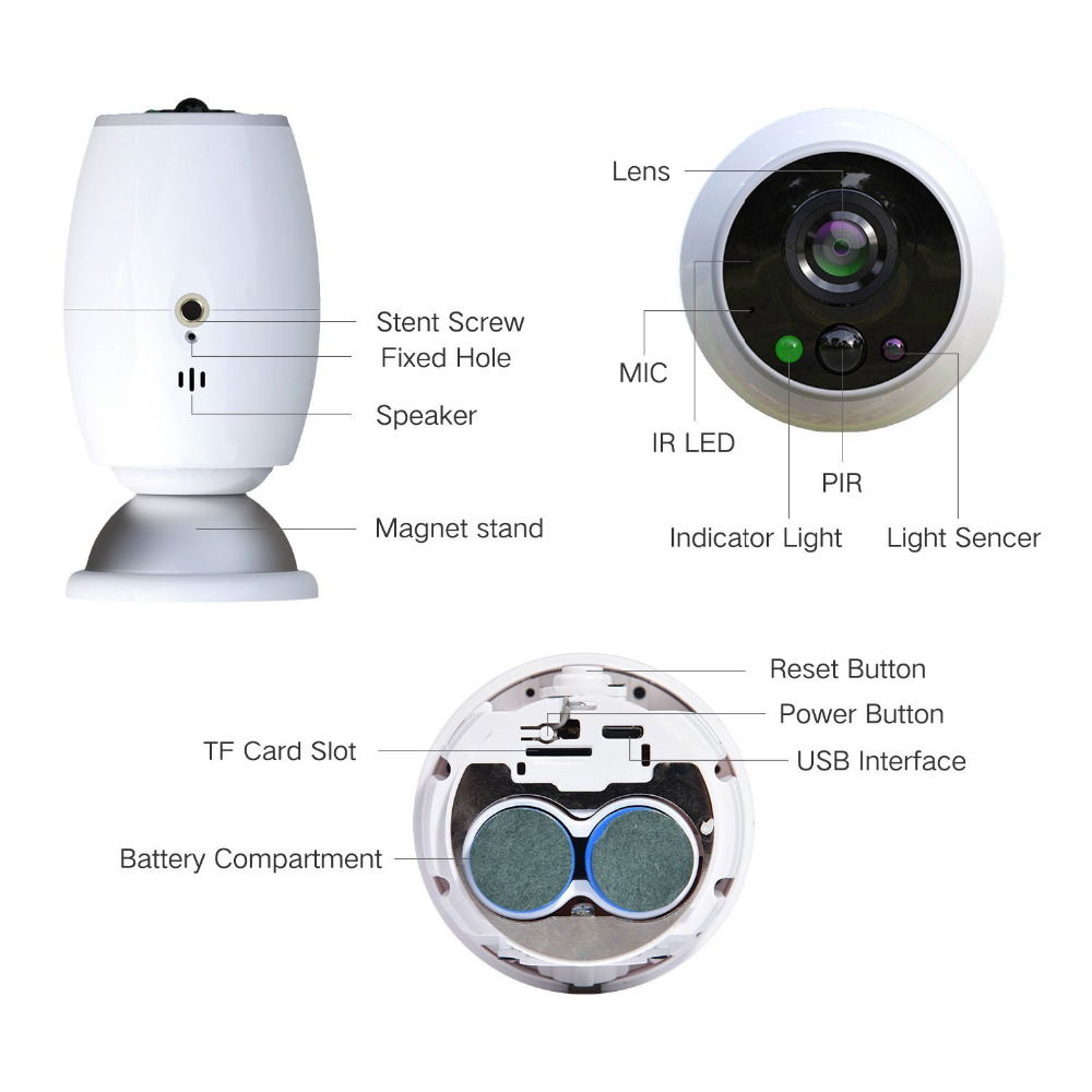US $64 79 19% OFF|Wifi Video Surveillance Wireless IP Camera Battery  Powered 720P Home Security Camera with Free Cloud Storage, Night Vision,  Remo-in