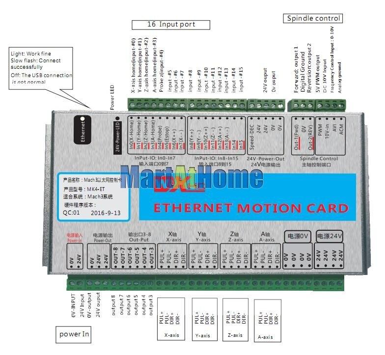 Ethernet 2 MHz Mach3 CNC 4 Achsen Motion Control Karte Wieder von ...