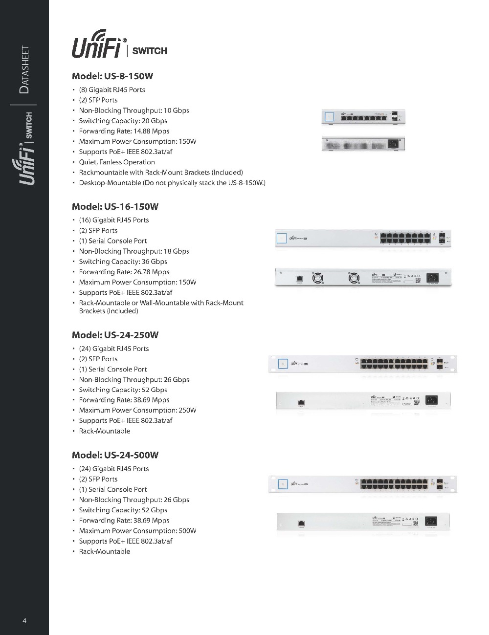 Ubiquiti UniFi Switch US-24-250W 802 3af/at Managed PoE+ Gigabit Switch  with SFP Unifi Switch