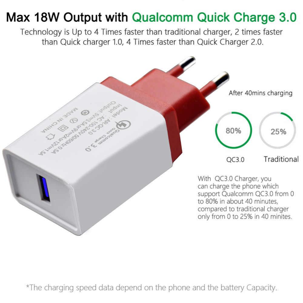 QC3.0 18W Single USB Charger Plug Ponsel Charger untuk Iphone Samsung Huawei Xiaomi
