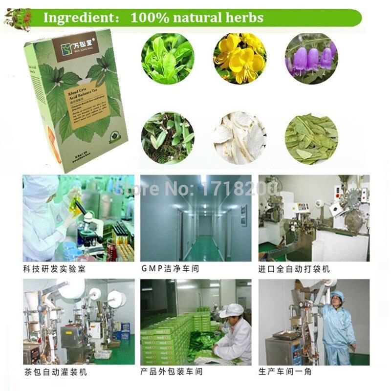 gout dan hiperurisemia adalah for increased uric acid vegetables high uric acid fruits and vegetables