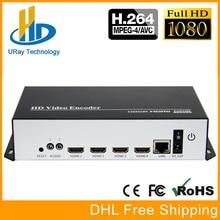 Legjobb MPEG4 H.264 4 csatornás HDMI IP videojeladóhoz IPTV 1080P 1080i Live Broadcast kódoló HTTP HLS UDP RTP RTMP