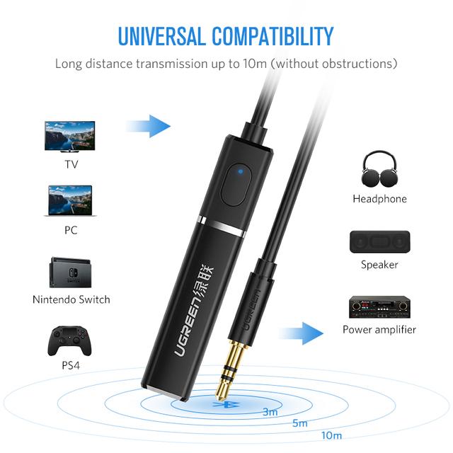 4.2 Bluetooth Optical Transmitter for Headphones