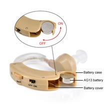 Hearing Aids Small Mini Behind The Ear Best Sound Voice Amplifier Adjustable