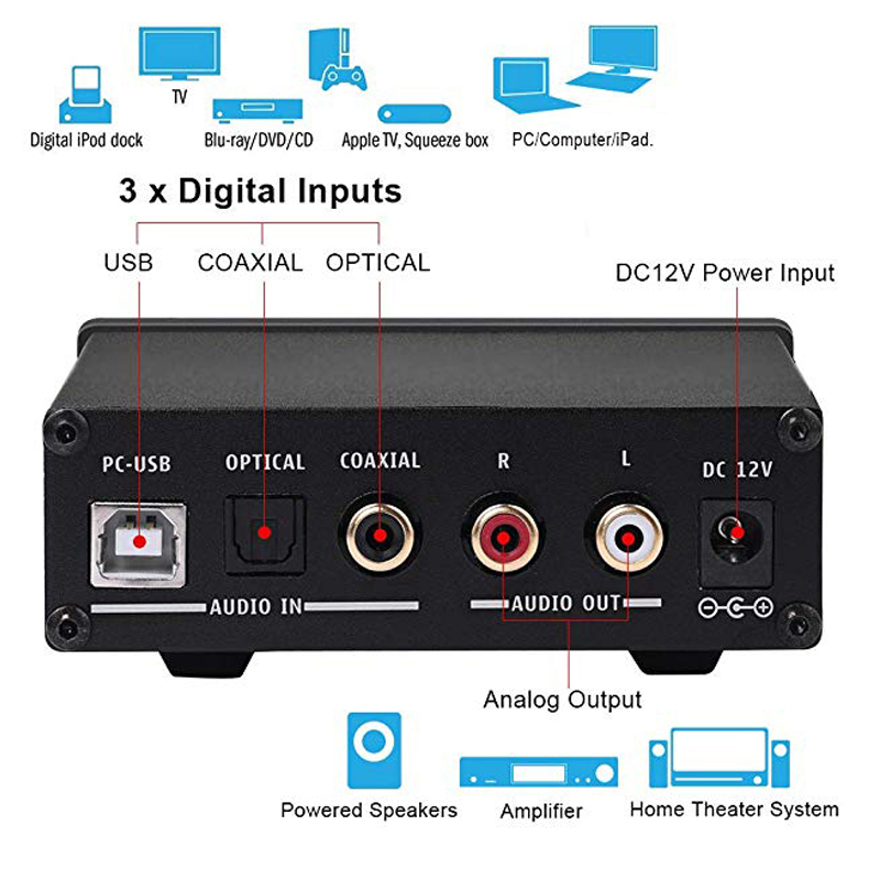 Portable Audio & Video Headphone Amplifier Hot Sale Dilvpoetry Dac-x6 Pro Stereo Audio 2 Channel Amplifier & Headphone Amplifier 24-bit/192khz Optical/coaxial/usb Inputs To Assure Years Of Trouble-Free Service