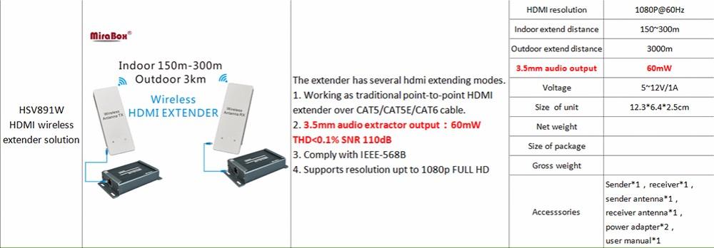wireless hdmi extender 1