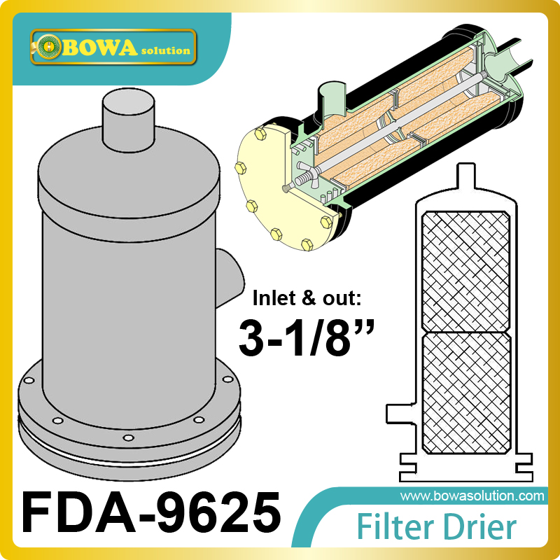 FDA-9625 replaceable core filter driers are used in both the liquid and suction lines of supermarket cooling system fda 487 replaceable core filter driers are designed to be used in both the liquid and suction lines of refrigeration systems