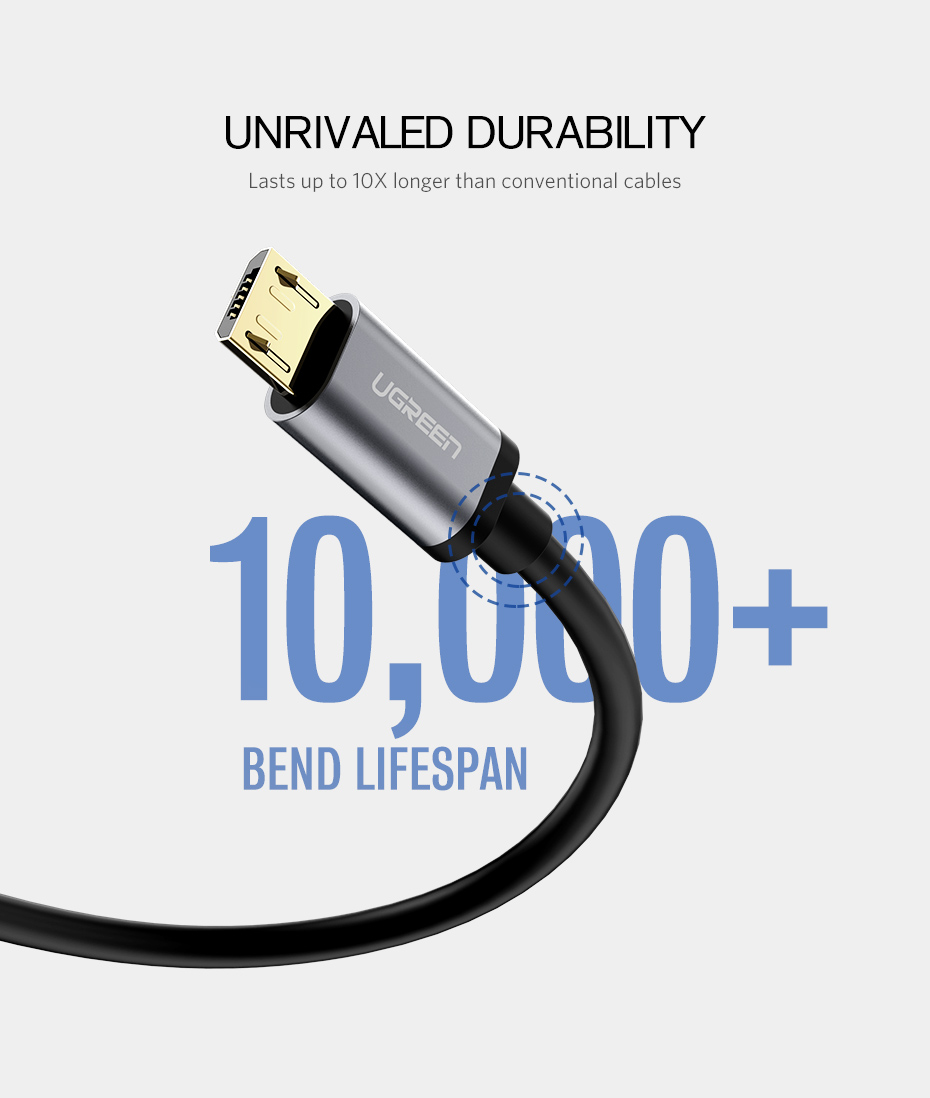 Ugreen Micro USB Cable 2.4A Fast Charging Data Cable for Xiaomi Redmi Note Huawei HTC Mobile Phone Charger Cable Micro USB Cord 19