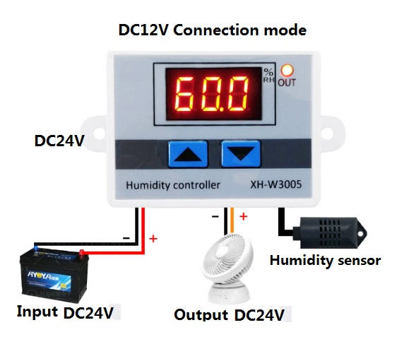 Image 4 - W3005 220V 12V 24V Digital Humidity Controller instrument Humidity control Switch hygrostat Hygrometer SHT20 Humidity sensor-in Sensors from Electronic Components & Supplies