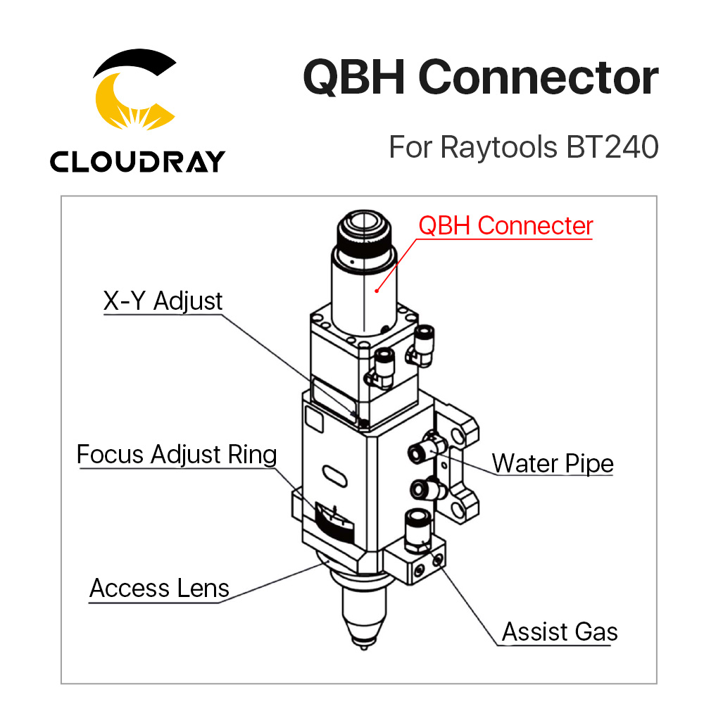 Tools : Cloudray QBH Connector of Raytools Laser Head BT240 BT240S For Fiber Laser 1064nm Cutting Machine
