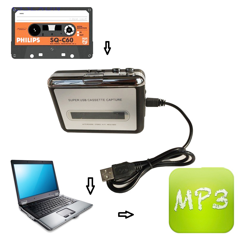 Cassette Player USB Cassette To MP3 Converter Audio Capture Music Player Convert Music On Tape To Computer Laptop Mac