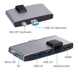 Image 2 - eSYNiC Portable For Surface Pro hub With 1000M Ethernet LAN+2 Port USB 3.0+Mini DP to HDMI + SD/TF(Micro SD) Memory Card Adapter