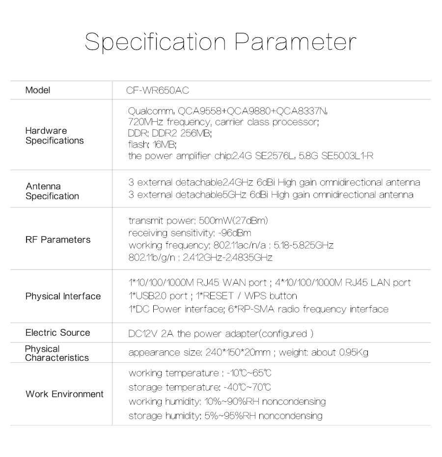 Version anglaise Comfast WIFI routeur 11AC double bande 2.4/5G 1750 Mbps 256 M DDR Enginering gérer routeur 1 Wan 4 Lan WIFI routeur