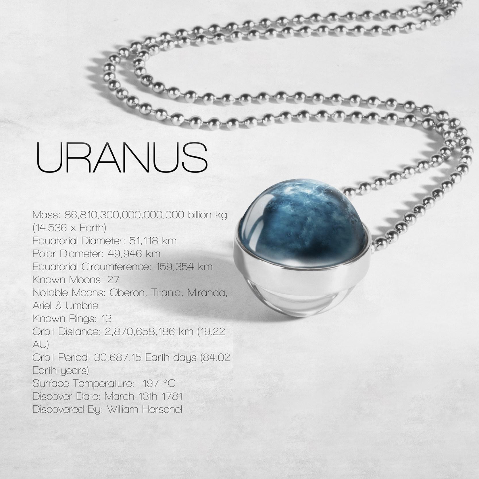 Globe Double Sided Necklace Solar System Planet Venus Mercury Mars Saturn Uranus Neptune Earth Sun Pendant Dome Glass Necklaces 9