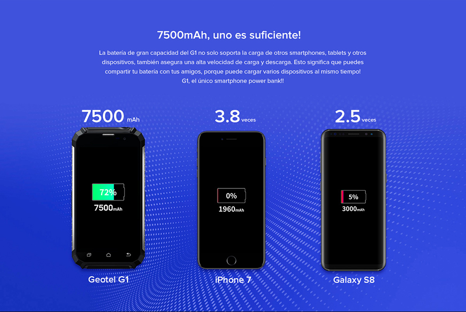 geotel g1 mobile phone (6)