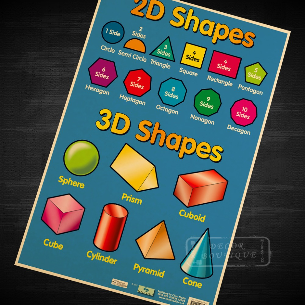 2d And 3d Shapes Educational Children' Chart Detail