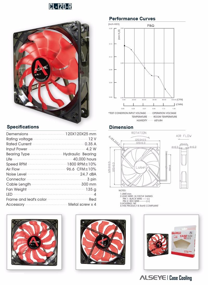 Alseye 120mm Fan For Computer Dc 12v 3pin 96cfm Led Cooling Case 12 Cm Sooncool 2