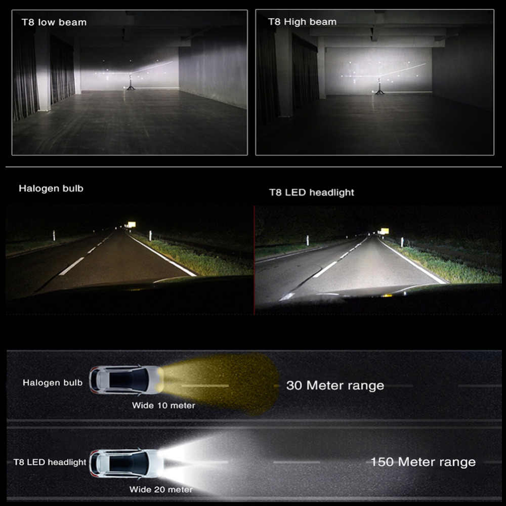 1 Pair Car Headlight H7 Led H4 H11 HB4 H8 HB3 H9 9005 9006 XHP50 LED Headlights Bulb 60W 8000LM Automobile Fog Light 6500k