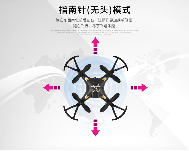 Remote Control Aircraft2.6