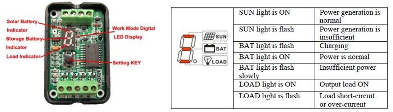 US $6 3 10% OFF|3A mini solar charge controller, 3V/6V/12V auto sensing PV  controller-in Solar Controllers from Home Improvement on Aliexpress com |