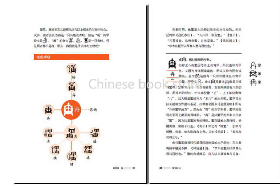 Chinese Character Story Book Learning Origin Of Chinese Hanzi Basic