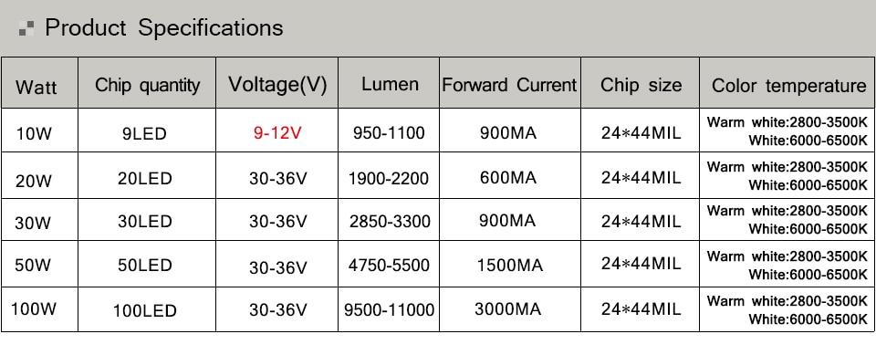 LED---2_02