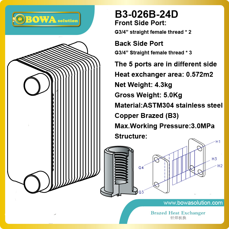 11.56KW water to water Stainless Steel plate heat exchanger with G3/4 straight femail connection ports in different side 11kw heating capacity r410a to water and 4 5mpa working pressure plate heat exchanger is used in r410a heat pump air conditioner