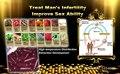 Природные Травяные Извлечения Формула для Ускорения Регенерации Спермы, улучшение Полового Поведения и Силу и Выносливость