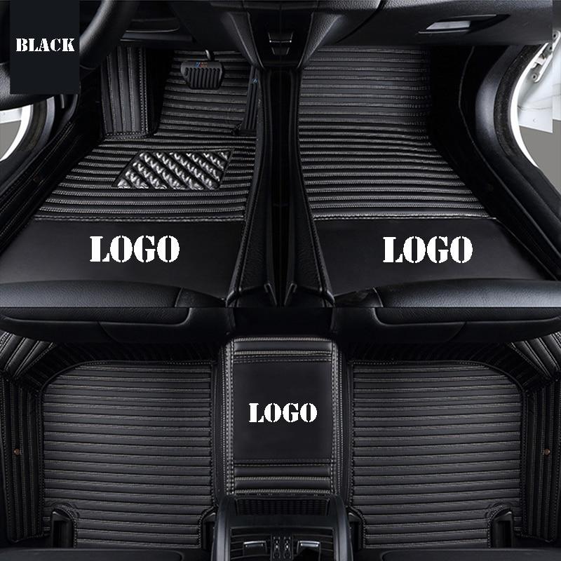 US $116 0 42% OFF|Custom logo car floor mats for tesla model 3 tesla model  s model x auto Accessories car mats-in Floor Mats from Automobiles &