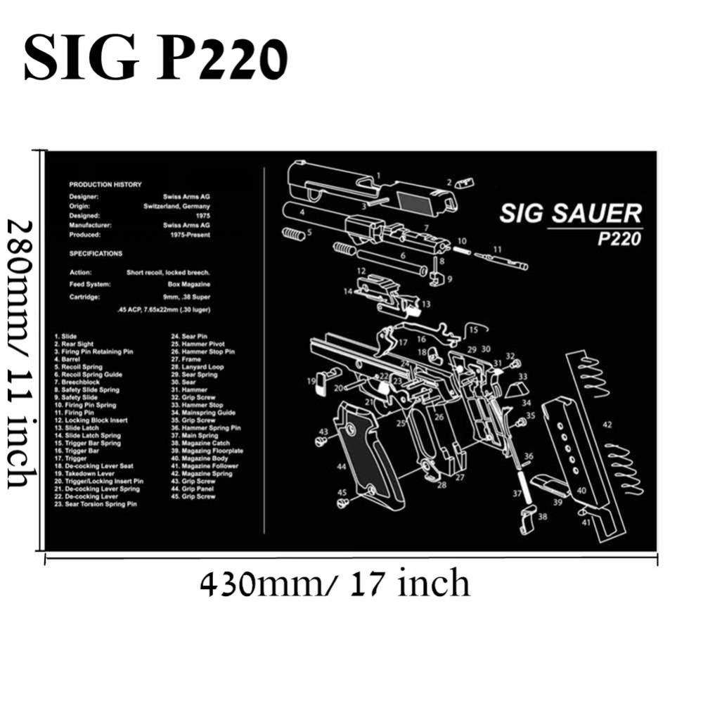 SIG-P220