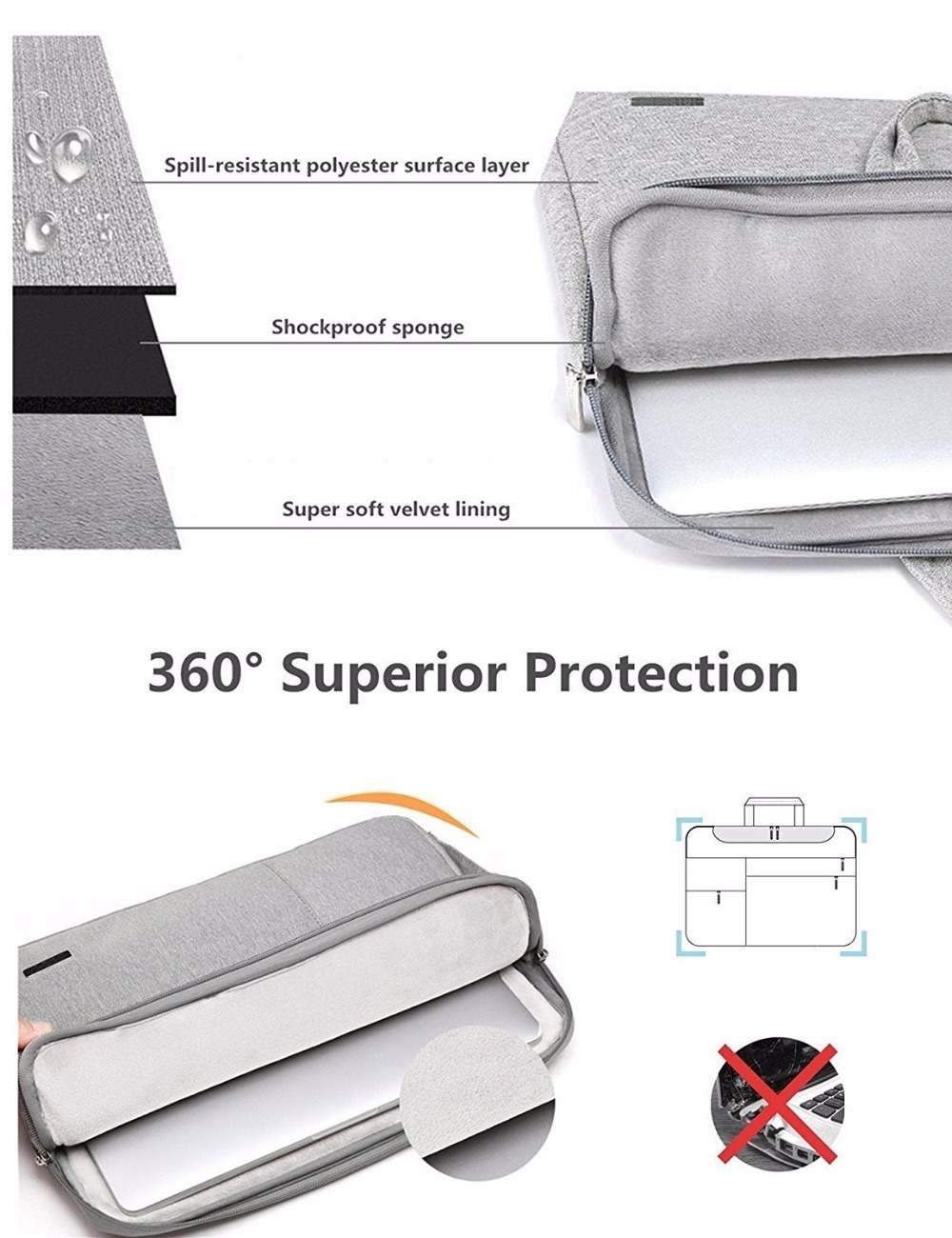 Portable laptop bag 13.3 Handbag Air Pro 11 12 13 14 15.6 Laptop Bag Sleeve Case For Dell HP Macbook Xiaomi Surface pro 3 4