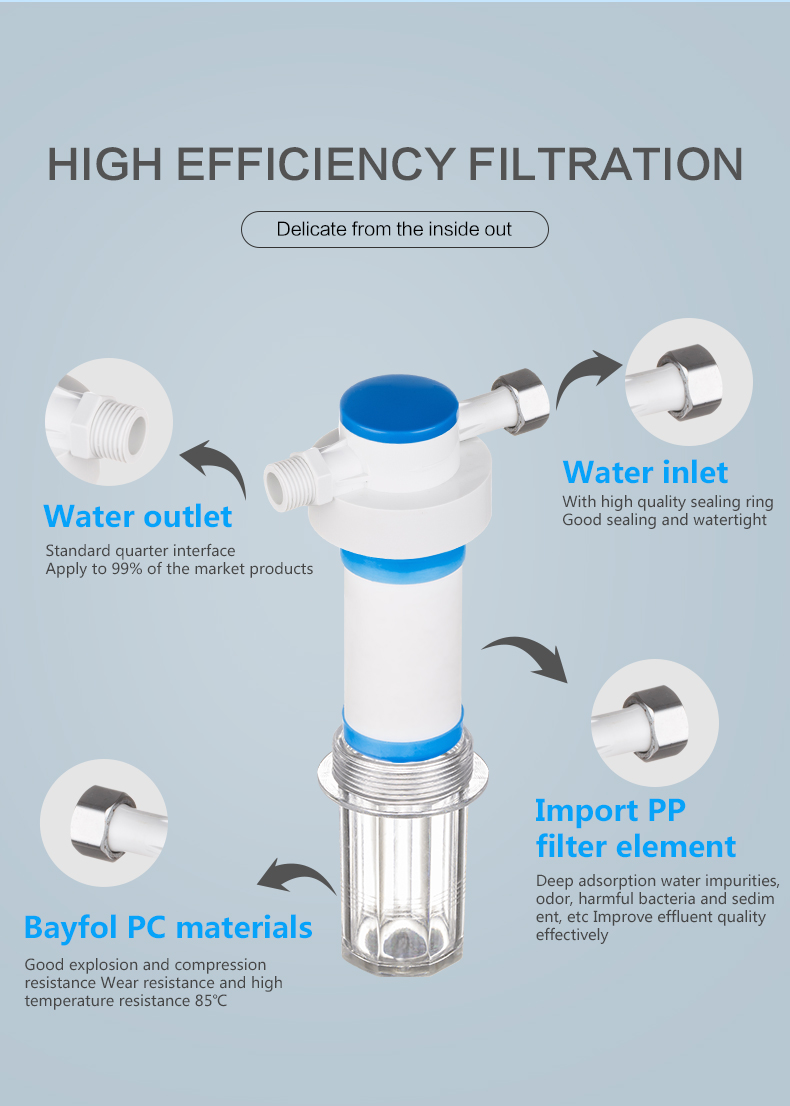Water Purifier Output Universal Shower Filter Activated carbon PP cotton Ceramic Kitchen Faucets Showerhead Bathroom Accessories