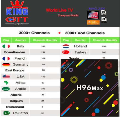Consumer Electronics Sunny Kingott Iptv Included H96max 4000+channel Android 7.1 Tv Box Spain Uk Germany Sweden Portugal French Africa Ex-yu Xxx Usa Iptv