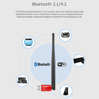 New Comfast Dual Band USB WiFi Adapter 600Mbps Wifi Receiver Wireless Network Card Bluetooth4 2 Adapter