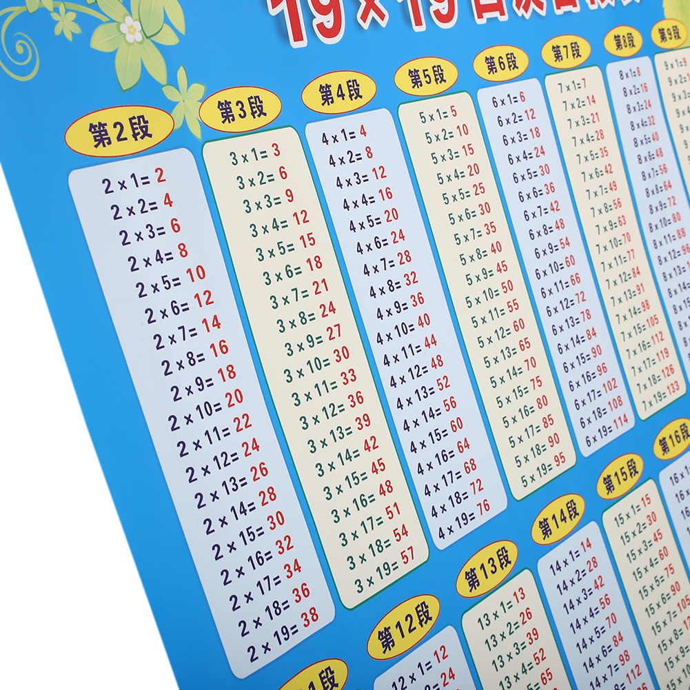 Waterproof 19x19 Multiplication Table Multiplication Table