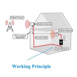 Image 5 - Lintratek banda dupla gsm cdma 850 mhz repetidor 3g 2100 mhz sinal impulsionador celular repetidor banda 5/banda 1 amplificador 850 2100 mhz