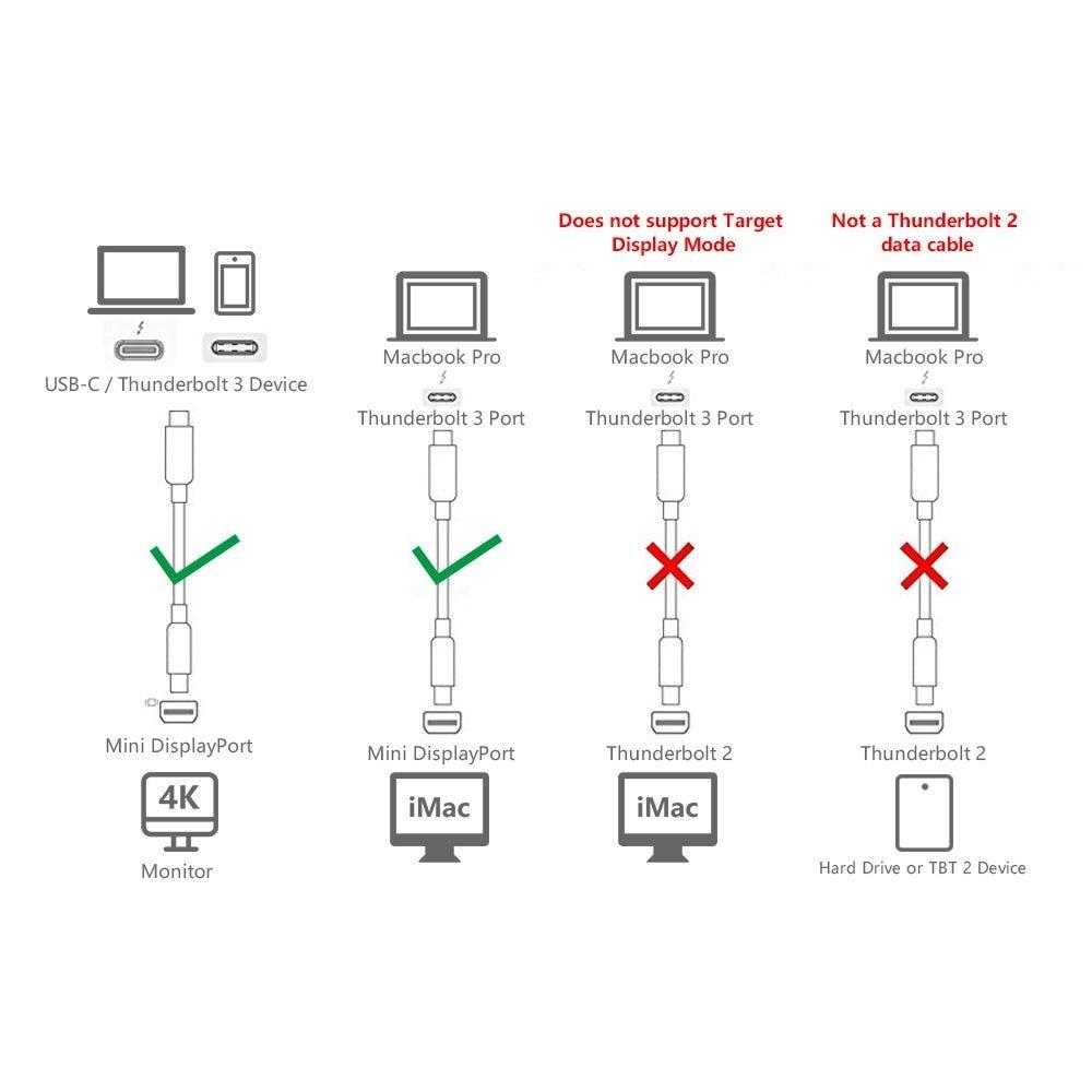 QGeeM USB Type C 3 1 to Mini DisplayPort Cable DP 4K 60HZ HDTV Converter  Adapter for Macbook HuaWei Mate 10 Sansung S8