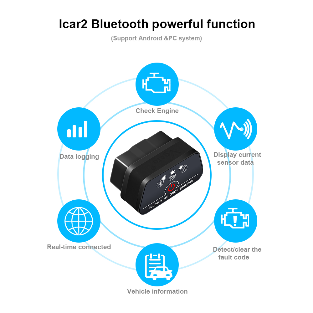 HTB1BT6obv1H3KVjSZFBq6zSMXXaA Vgate iCar 2 ELM327 Wifi/Bluetooth OBD2 Diagnostic Tool for IOS iPhone/Android Icar2 Bluetooth wifi ELM 327 OBDII Code Reader